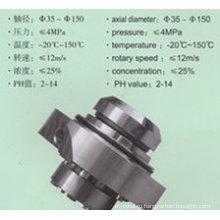 Структура Баланса Насос Механическое Уплотнение (Hz3)