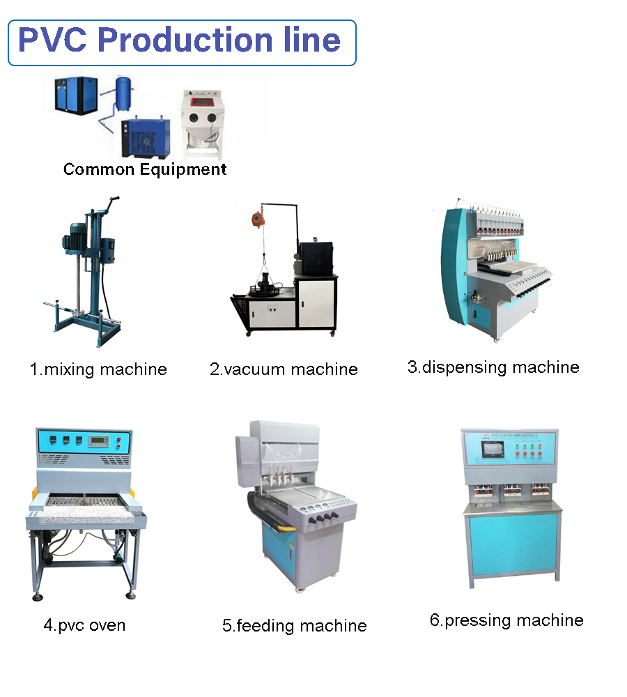 with pressing machine