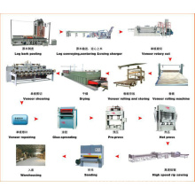 Plywood Production Line