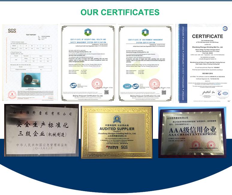 Certificates Of Grinding Steel Ball