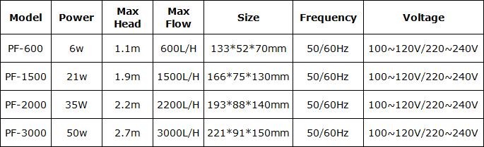 High Quality Fountain PF-1500 Aquarium Water Garden Pump