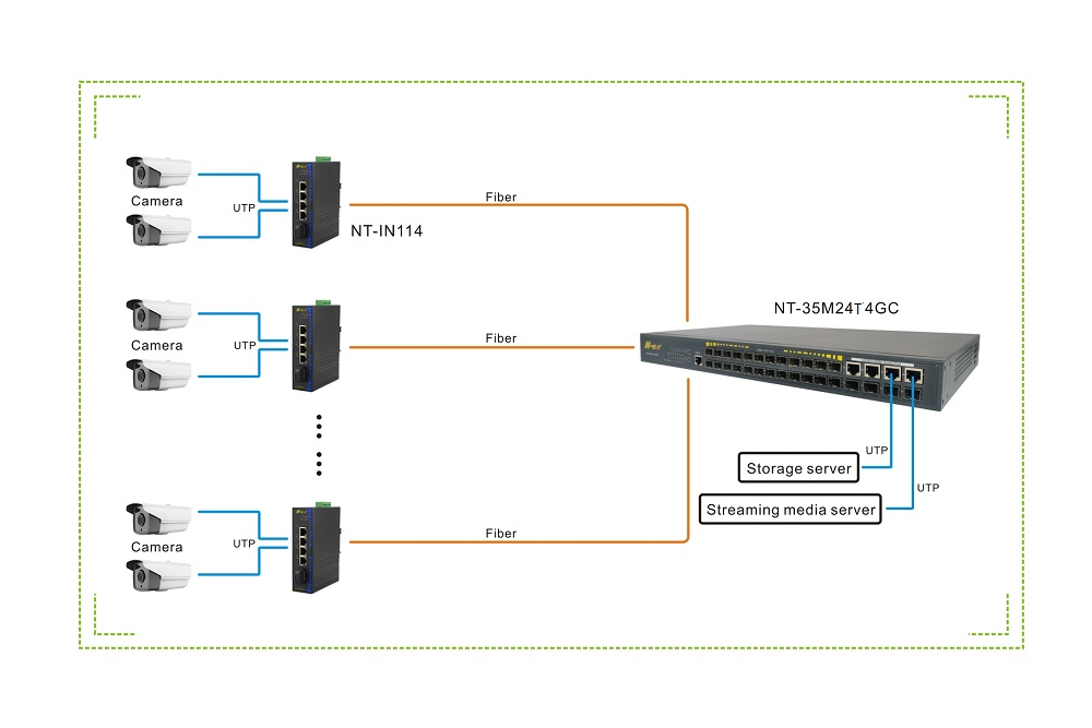 24 ports poe switch