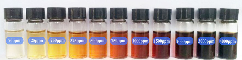 Concentration Gradient of Fullerenols (2)