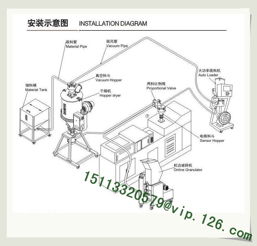 high speed online granulator installation diagram