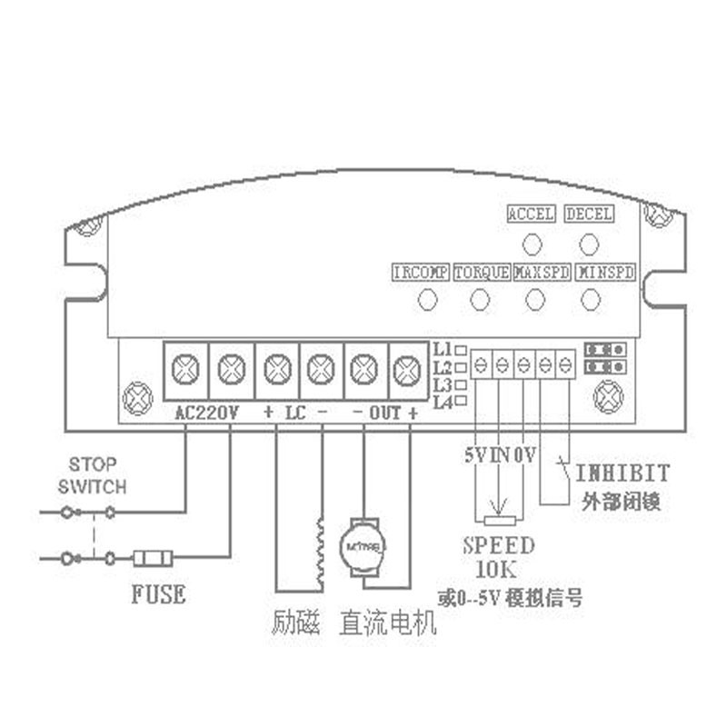 Spft Stop Dc Controller