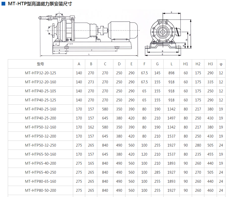 MT-HTP stainless steel high temperature magnetic pump 4