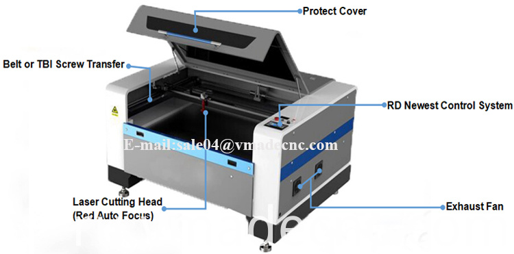 CO2 Laser Engraving Cutting Machine-4