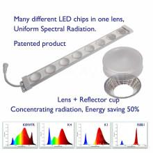 O poder alto do interruptor do meanwell do CRI do Ra97 da longa vida 50000h Ra97 conduziu a hidroponia cresce a barra do sistema
