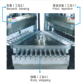 HDPE Plastic Injection Blasformmaschine