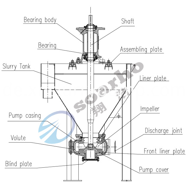 AF Froth pump construction 2