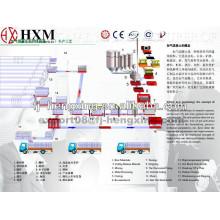 Automatische AAC Blockherstellung Direktverkauf AAC Blockmaschine