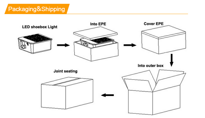 200W Led Parking Lot Packing Method