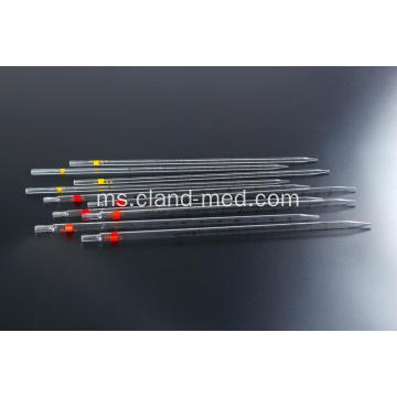PENGUKURAN GLASS PIPETTE B