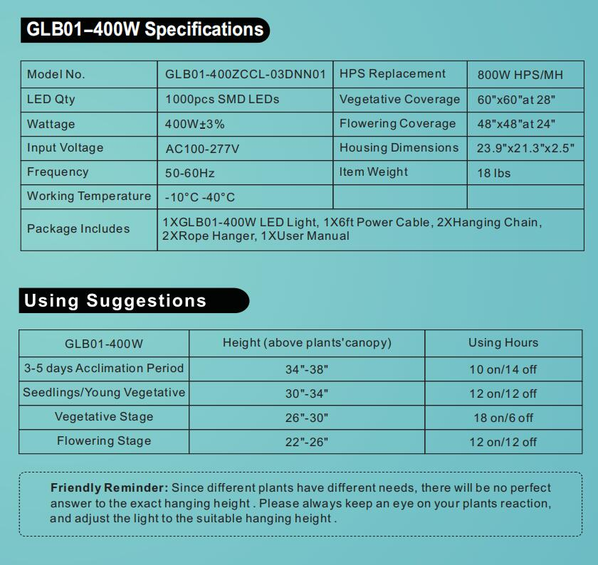 400W G3 Regular LED Grow Light Specification