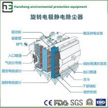 Wide Space of Top Elektrostatische Collector-Induktion Ofen Luftstrom Behandlung