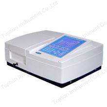 UV-6000PC China UV/VIS Spectrophotometer