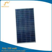 Polykristallines Solarmodul (SGP-250W)