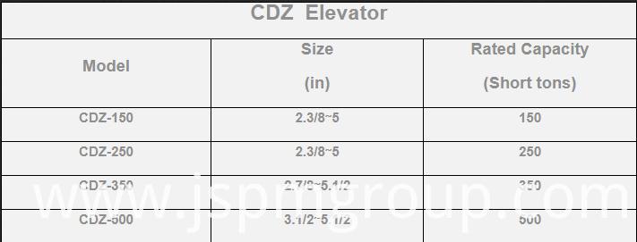 CDZ elevator
