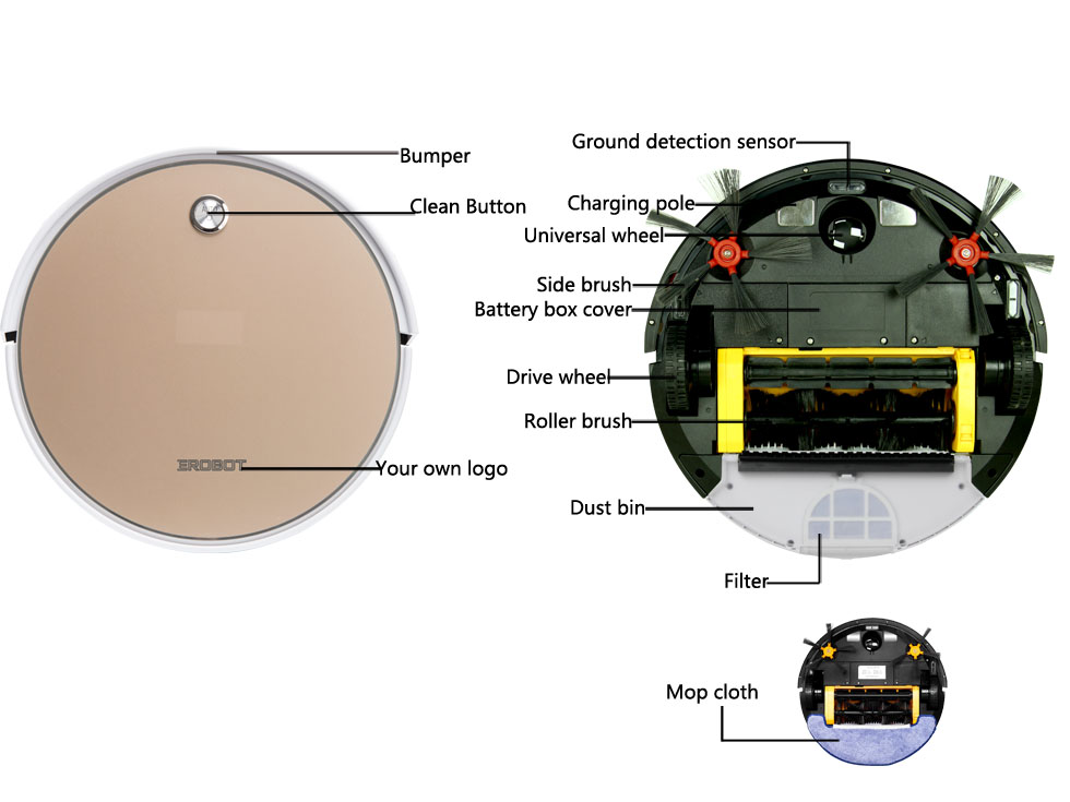 Details of Big Suction Vacuum Smart Robot Cleaner
