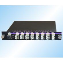 8/16/40 CH Fiber Optic Mux / Demux CWDM