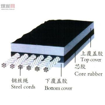 Профессиональное изготовление металлокорда конвейер ленточный Mt668