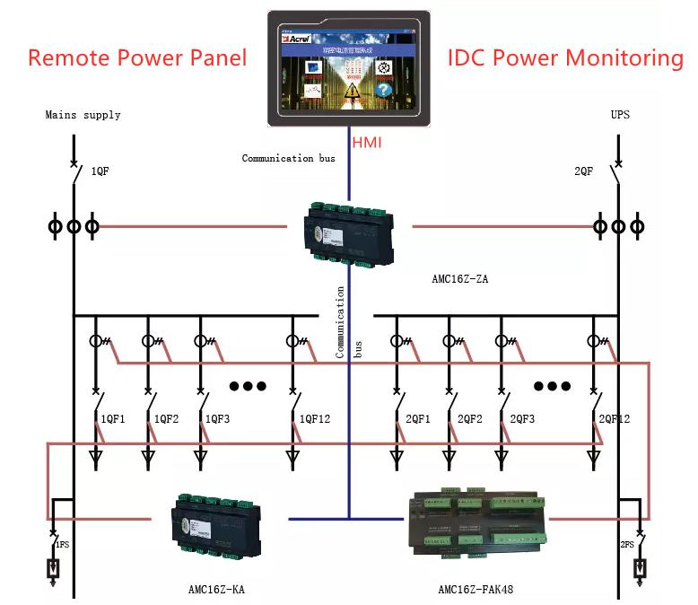 multifunction three phase energy meter