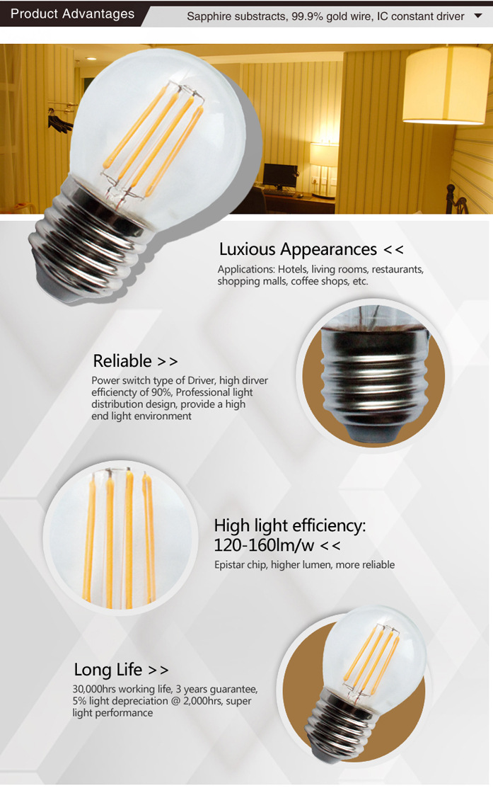 LED Filament Bulb G45, LED Edison bulb