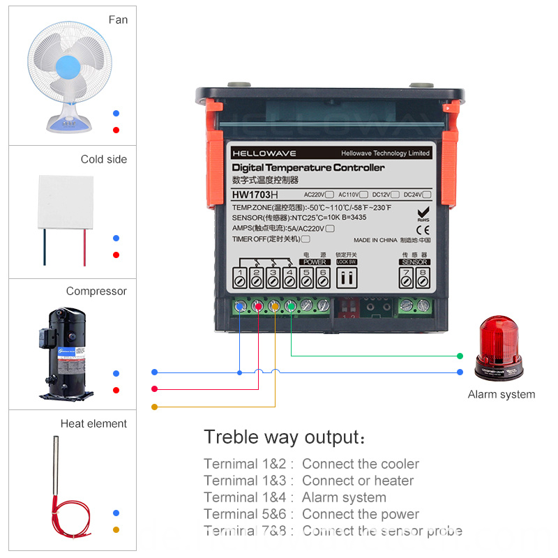 HW-1703H Temperature Controller for Heating Cooling