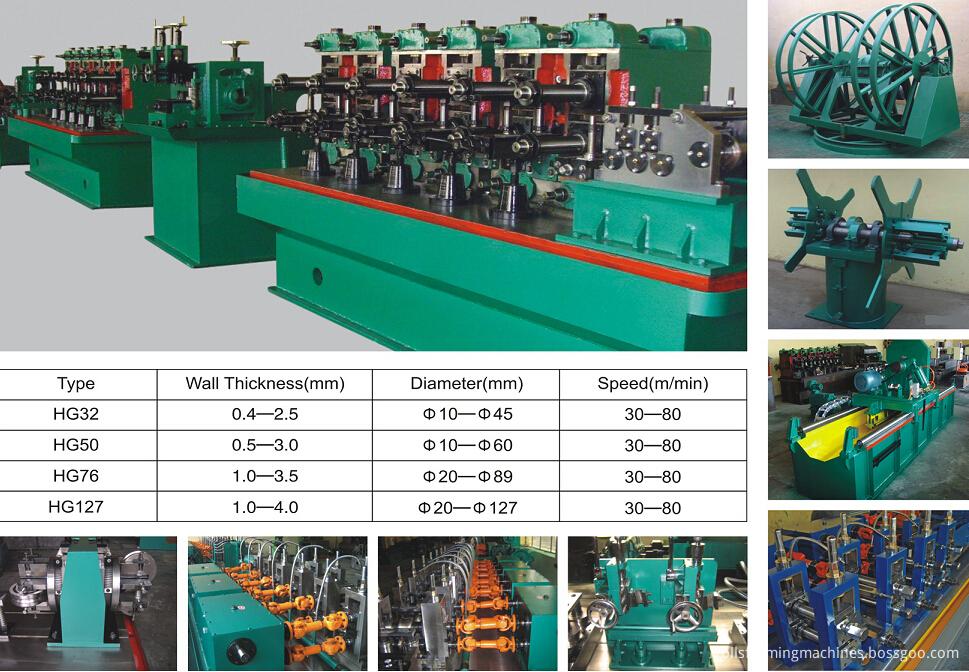 welded piep machine options