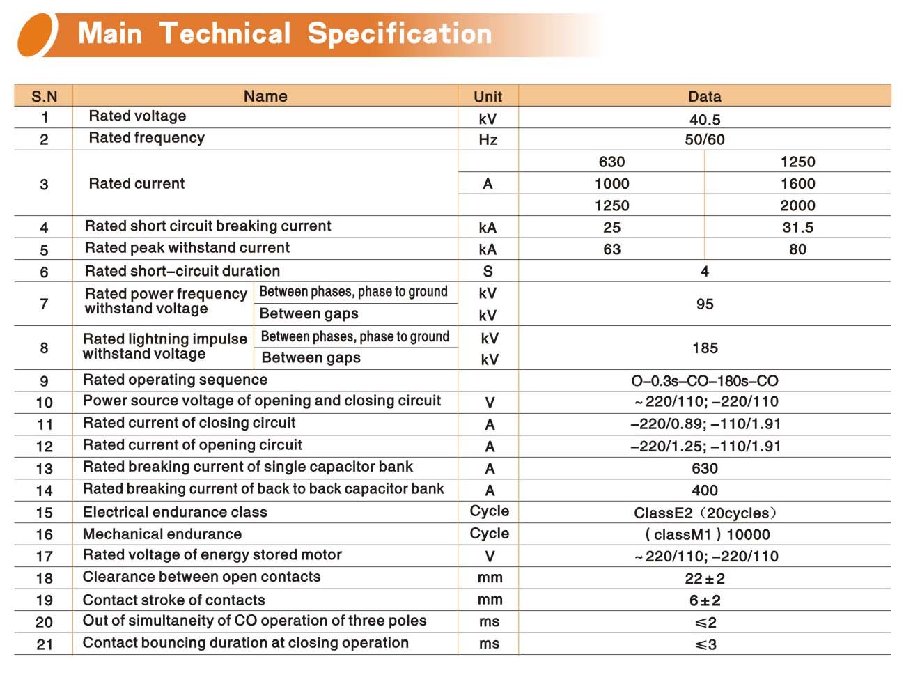 ZN12-40.5/1250-25 Type VCB Technical Specification