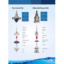 China Famous and Stable Running Pilot and Fitting Valve