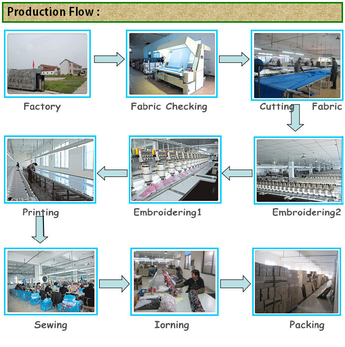Cap Production Line