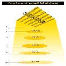 Samsung lm 561c Grow Light Led Full Spectrum
