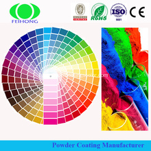 RAL1037 Automotive Powder Coating, Antik Koppar Motorcykel Wheel Painting