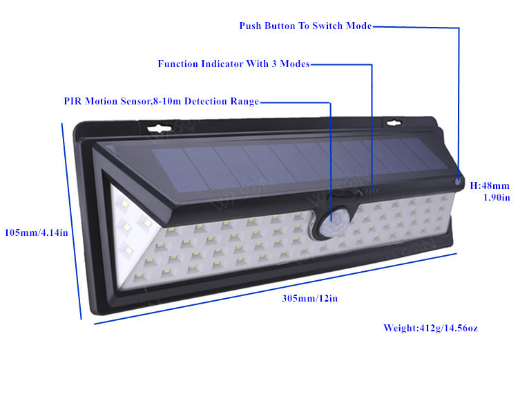 Security Wall Light