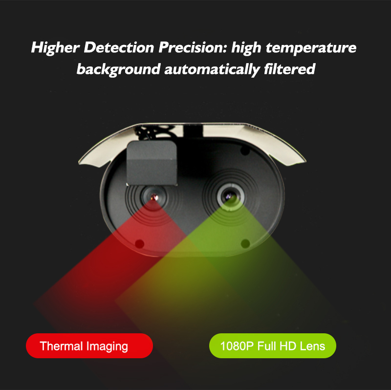 Precision Thermal Camera