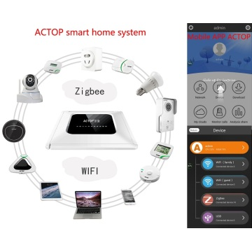 solution de maison intelligente sans fil wifi Zigbee
