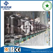 Boîte de distribution panneau formateur de rouleaux section omega