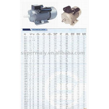 best quality CE approved Electric Motor