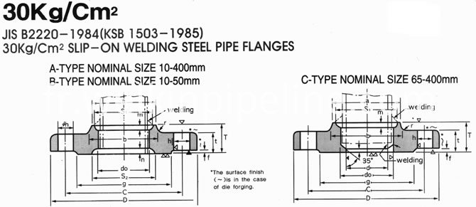 FORGED MS FLANGE