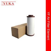 Matériau de l'élément de filtre à air