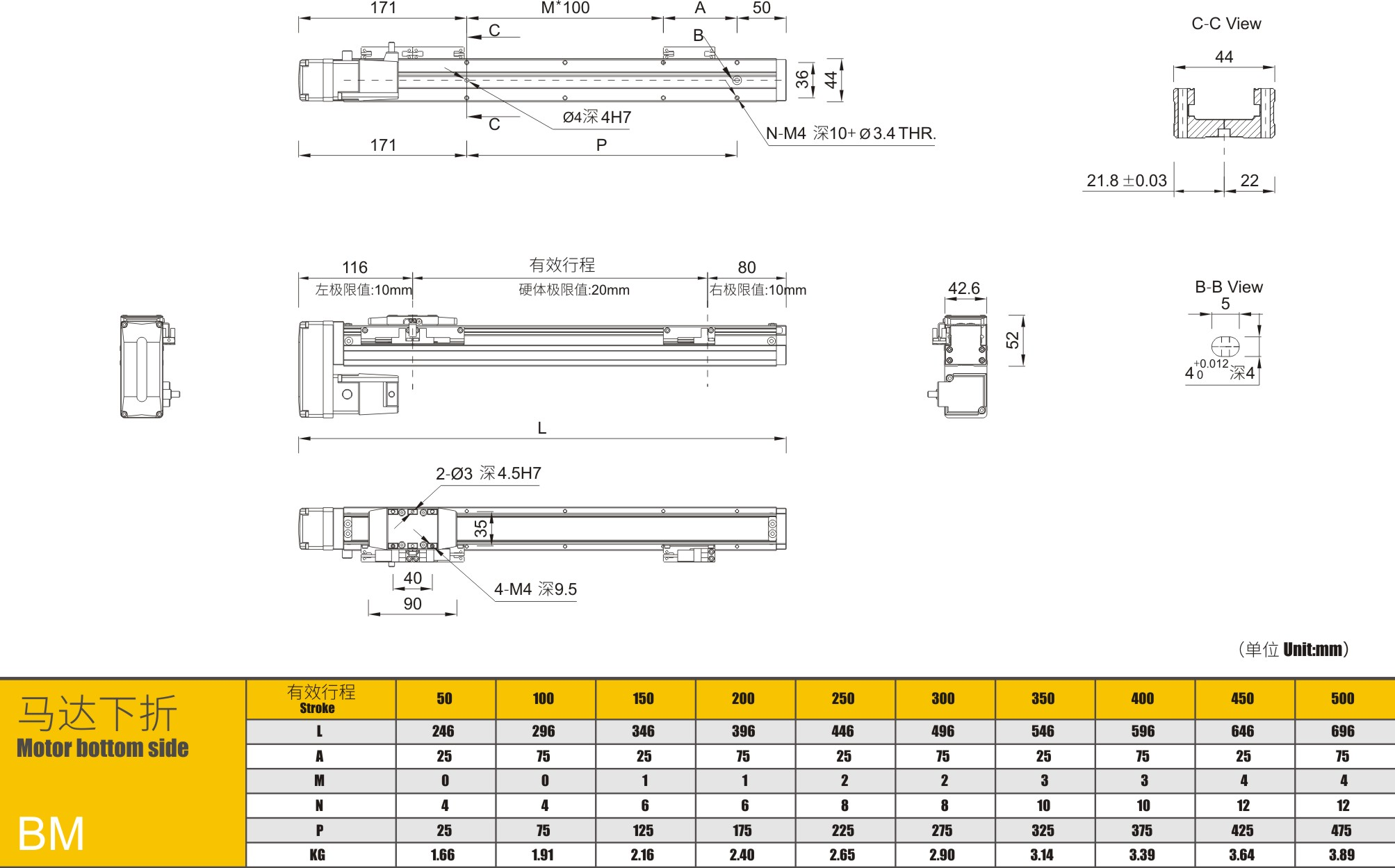 circular saw guide rail
