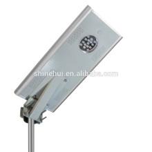 Factory Wholesale motion sensor led solar street light 5W