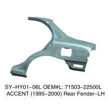 Dear Fenders  For Hyundai Accent(1995-2000)