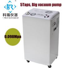 Сертифицированный CE вертикальный вакуумный насос с циркуляционной водой