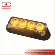 China Supplier High Intensity Auto LED Emergency Head Light