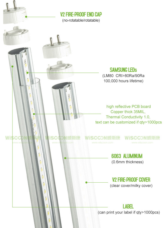 TUV/CE/ISO9001Yellow Red Pink LED tube