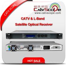 Récepteur optique par satellite CATV & L-Band haute performance