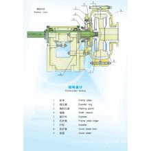 Slurry Pump For Low Abrasive Pump