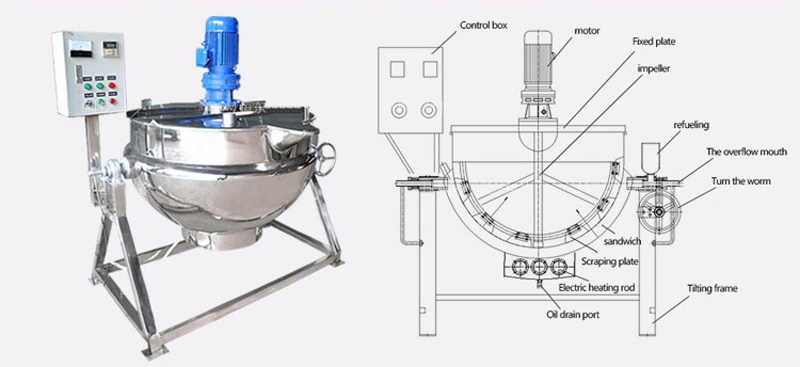 jacketed kettle 7
